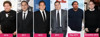lose weight now picture 3