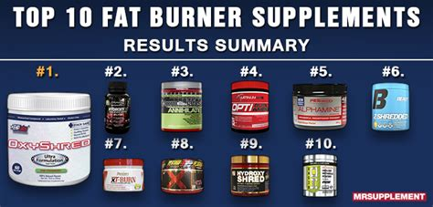 fat burner supplements philippines picture 1