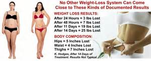 weight loss 2 weeks picture 9