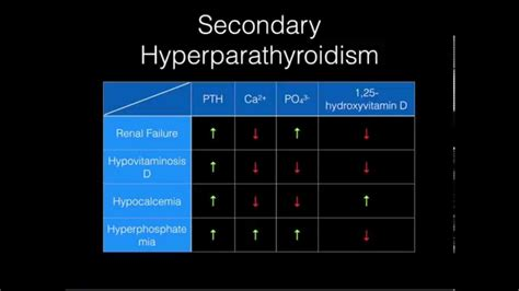 and hyperthyroidism picture 7