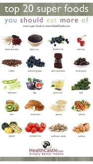 20 20 diet food list picture 5