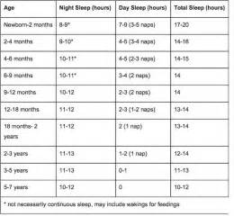 infant sleep schedule picture 11