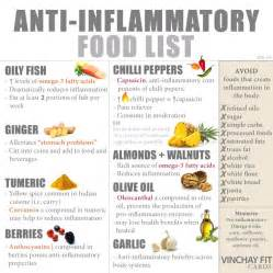 anti inflamatory diet picture 1