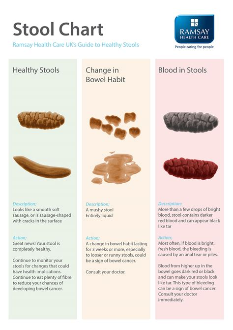 what color is blood from bowel picture 4