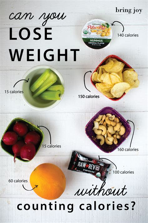 calorie counting diet picture 1