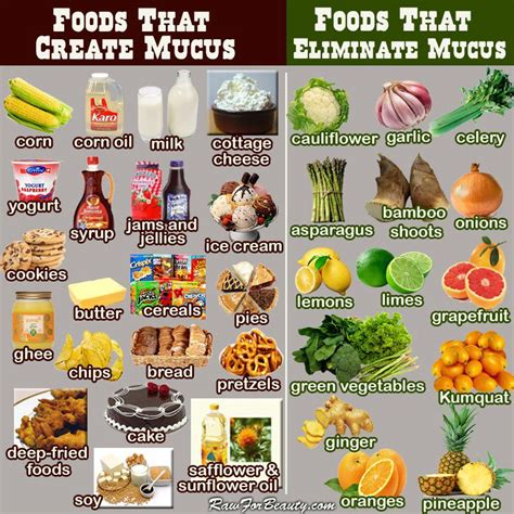 yeast foods picture 11
