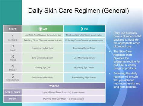 information of skin care regimens picture 9