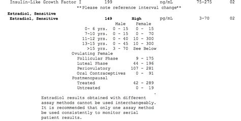 testosterone treatment results picture 5