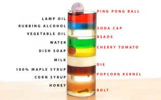 different liquids on h science project picture 11