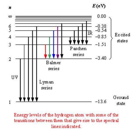 hydrogen absorption chromium picture 9