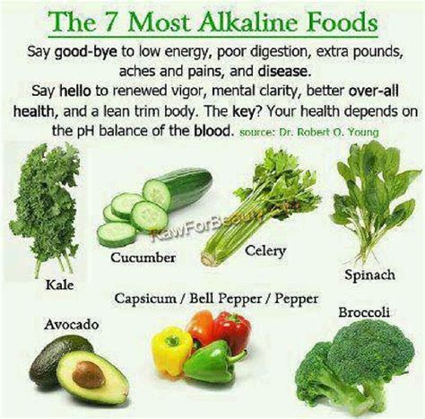 alkeline diet and fruit picture 1