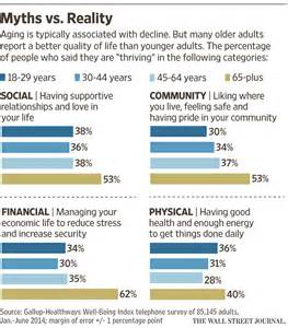 sterotypes about aging picture 14