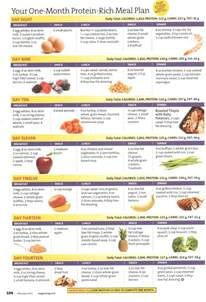 prevention magazine south beach diet picture 7