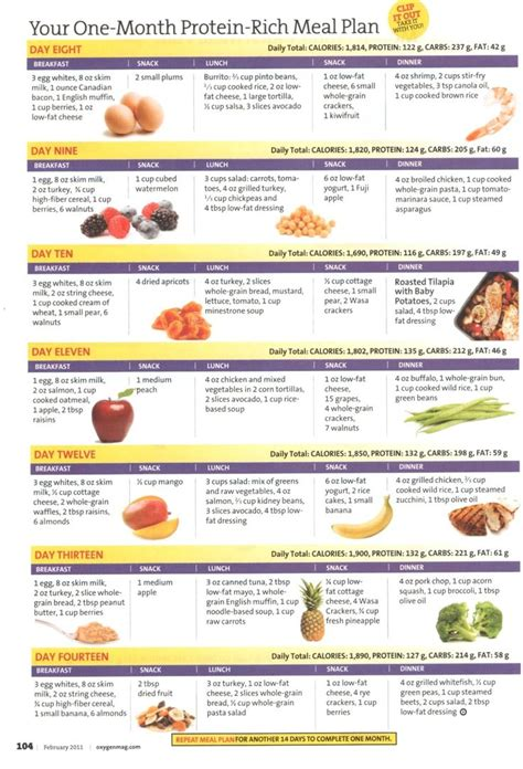 protein healthy diet for boils picture 15