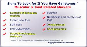 causes of gall bladder problems picture 6