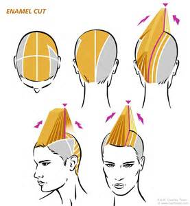 how to cut short hair picture 3
