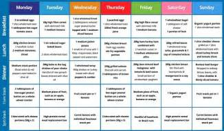 1000 calorie a day diet picture 18