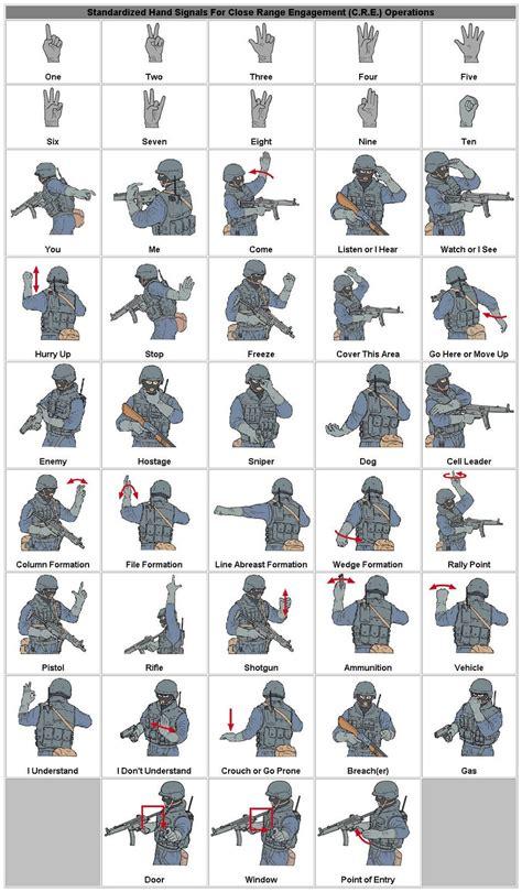 signals picture 1