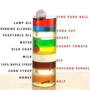 different liquids on h science project picture 22