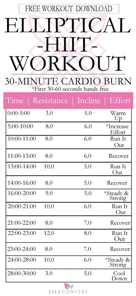 fat burning exercise program for an elliptical picture 9