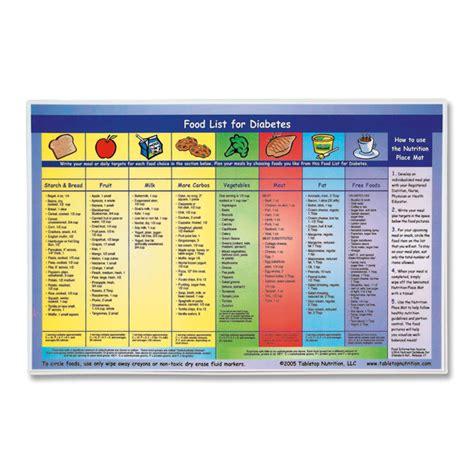 food lists for pre diabetics picture 9