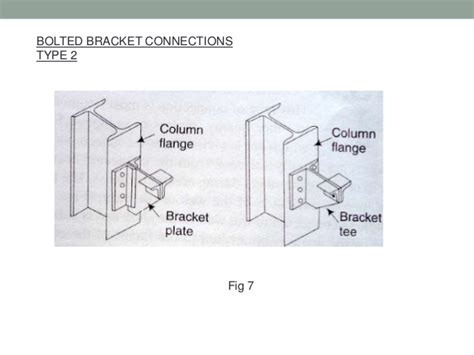 steel joint brackets picture 3