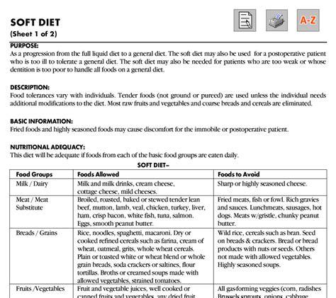 gastrointestinal diet picture 1