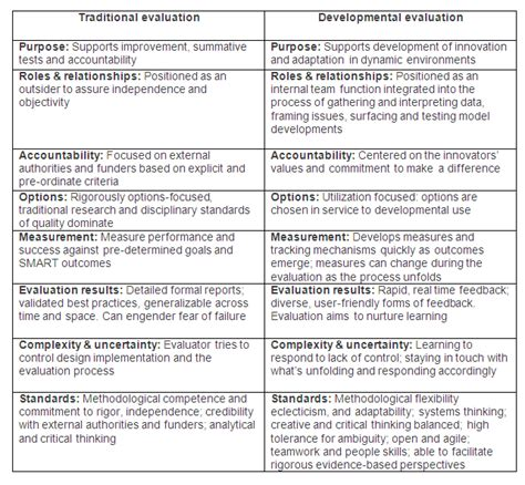 business performance problem case based learning scenarios available picture 3