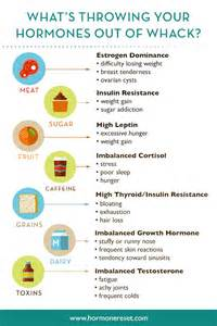 detoxing with growth hormone picture 3
