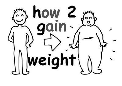 do postinor 2 helps to gain weight and become fat picture 6