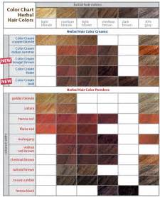 hair coloring chart picture 14
