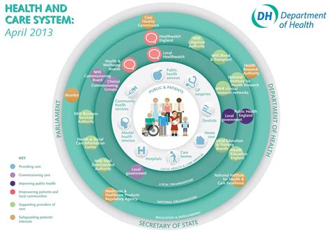 community health systems professional services picture 14