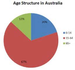 ageing nz picture 15