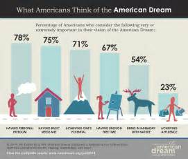 insomnia of the american dream picture 2