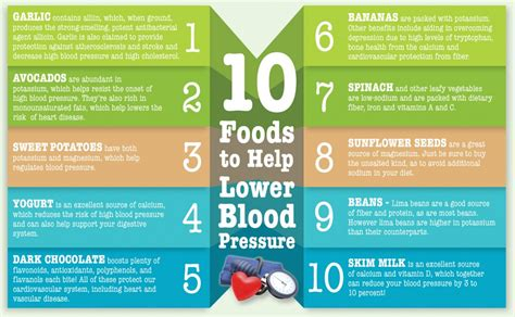 foods to help lower blood pressure picture 3