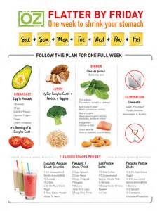 no fat two week diet picture 2