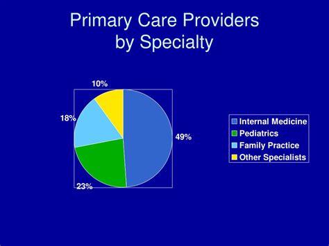 primary health care providers picture 5