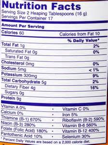 balanced nutritional diet picture 6