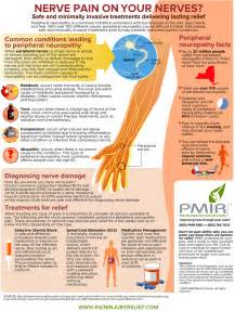 nerve pain relief picture 3