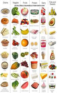 diet products picture 18