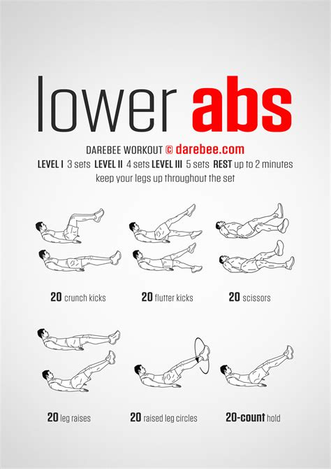 fat burning excercises picture 1