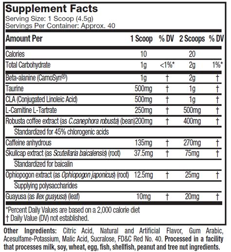hydroxycut 24 information picture 3