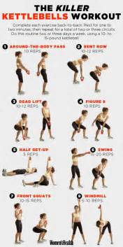 strength training exercises with weights for weight loss picture 1