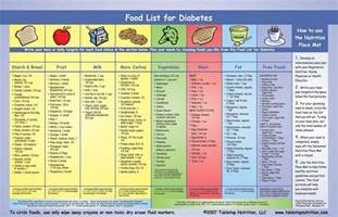 guidelines for type ii diabetic menus picture 9