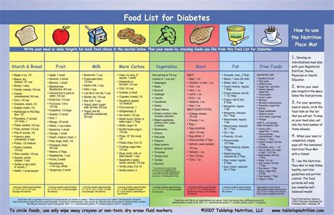 food lists for pre diabetics picture 1