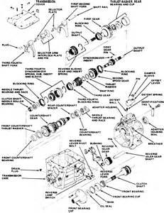 isuzu rodeocv joint information picture 3