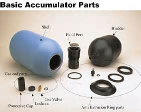 recharge accumulator bladder picture 2