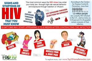 early signs and symptoms of hiv infection in picture 7