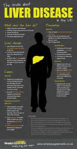 can you take toradol with liver disease picture 6