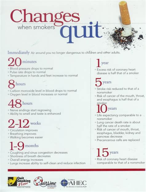 http quit smoking .com picture 3